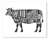 Butcher Diagram, Butcher Shop Sign, Butcher Chart, Beef Chart, Beef Cow Sign, Chef Gift, Restaurant Decor, Meat Cuts Sign,Kitchen Wall Decor