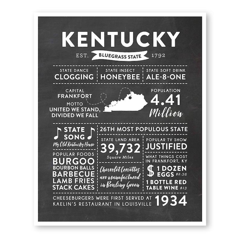 State Print, Kentucky State, Kentucky Map, State Art, State Poster, on kentucky precipitation map, kentucky time zone map, kentucky highways map, kentucky golf map, georgia land map, kentucky forests map, kentucky temperatures, kentucky capitol map, arizona land map, kentucky airports map, kentucky lakes map, kentucky life, maryland land map, ky road map, kentucky county map, kentucky park map, south carolina land map, oklahoma land map, florida land map,