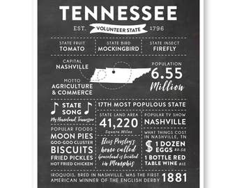 State Print, Tennessee State, Tennessee Map, State Art, State Infographic, Mens Gift, State Facts, Tennessee Art, Father's Day Gift