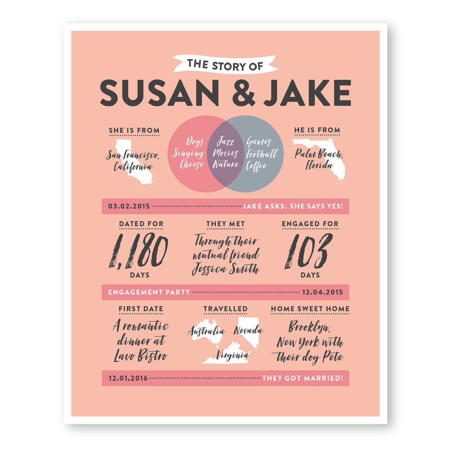 Personalized Love Story Infographics Long Distance Etsy Name Blocks Venn Diagrams And Names On Pinterest First Anniversary Giftwedding Infographic Timelinevalentines Day Gift