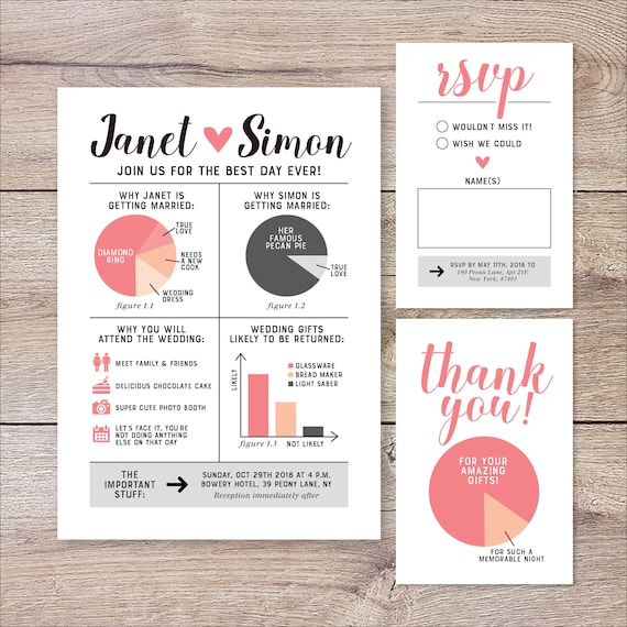 Funny Wedding Invitation Messages: Funny Wedding Invitation Infographic Wedding Invitation
