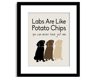 CUSTOMIZABLE Dogs Are Like Potato Chips   Dog Sign   Funny Dog Art   Dog  Wall Decor   Dog Poster   Labrador Sign   Customizable Dog Sign