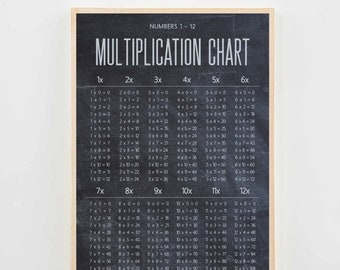 Multiplikation   Etsy