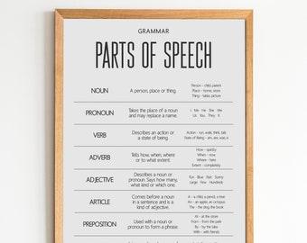 Parts of Speech Grammar Chart for Homeschool or Classroom Poster {not framed}