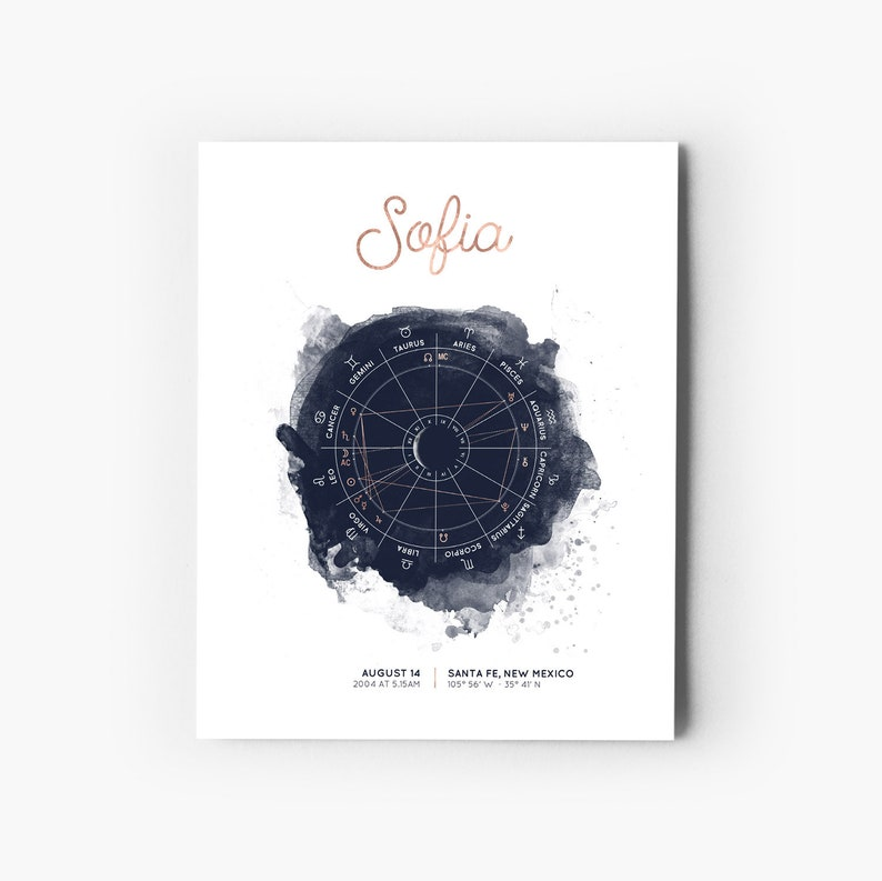 NAVY NIGHTS Astrology Birth Charts For The Visually