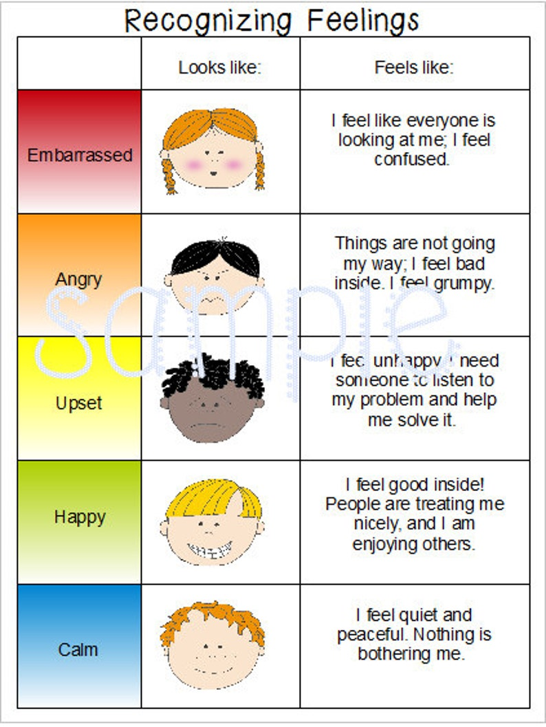 Lego and other visual supports to help Autistic children ... |Identifying Emotions Chart