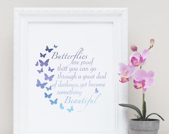 Inspirational Print - Butterflies Are Proof... - Digital Download - 8.5 X 11 Print - Inspirational Quote