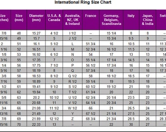 Figure out ring size, International Ring Size Chart, How to determine ring size, Find out ring size, Finger Size, International ring sizes