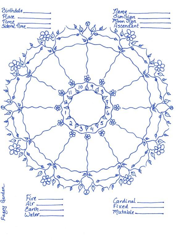 Floral Astrology Chart Astrology Wheel Blank Digital Etsy