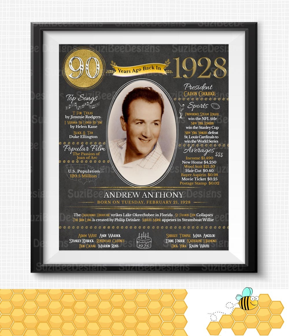 90th Birthday Photo Year You Were Born 1928 1929 Printable