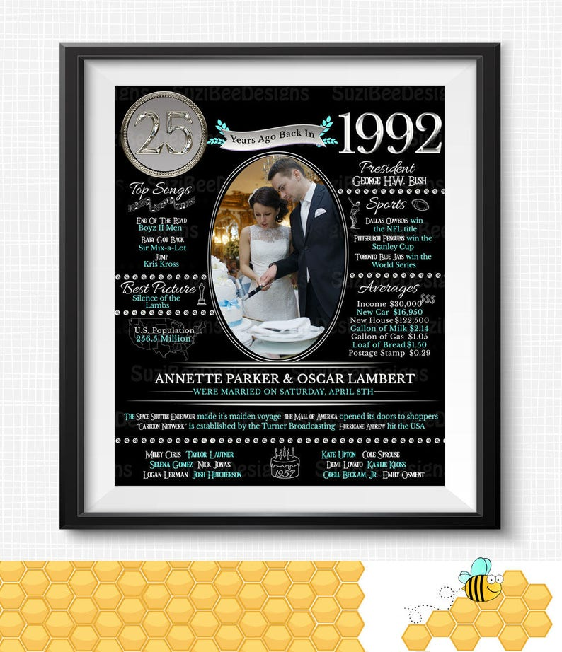 1993, 1994 - 25th Anniversary Year You Were Married Photo Chalkboard Poster  - Printable
