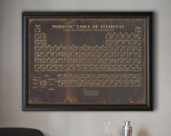 Periodic Table Print : Vintage Periodic Table Of Elements Print Poster 1869  Science Art Chemistry Art