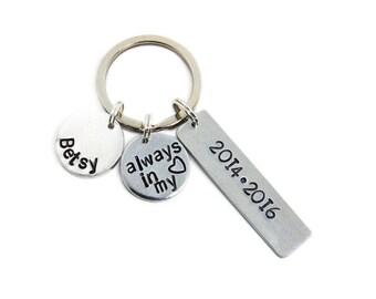 Always in my Heart - Custom Keychain   Date Keychain   Custom Name Keychain   Memorial Keychain   Pet Loss Gifts   Name Keychain