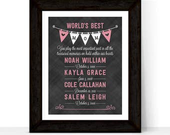 Personalized Gift For Mom Mothers Day Wife Childrens Birthdates From Daughter Son Birthday Kids Names