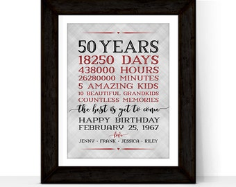 50th Birthday Gift For Women Men Parents