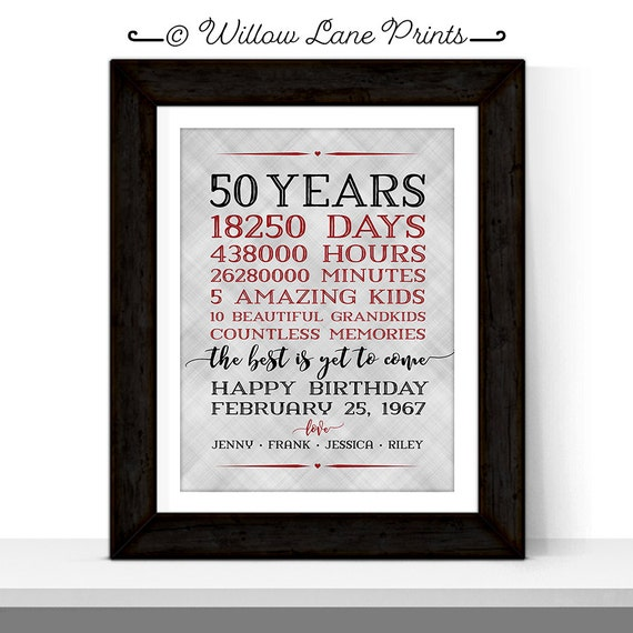 50th Birthday Gift For Women Men Parents Adult