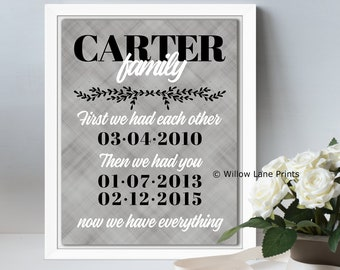10 year anniversary gift for husband, personalized canvas wall art, family name sign, 10th wedding anniversary gift, first we had each other