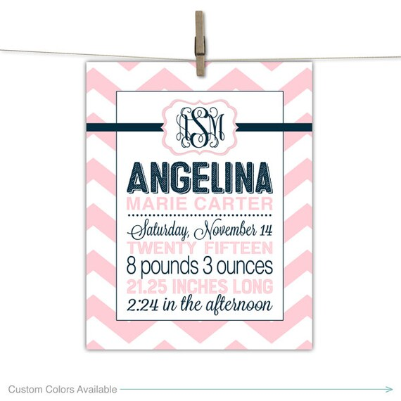 Birth Announcement Wall Art For Baby Girl Monogram Unique Baby
