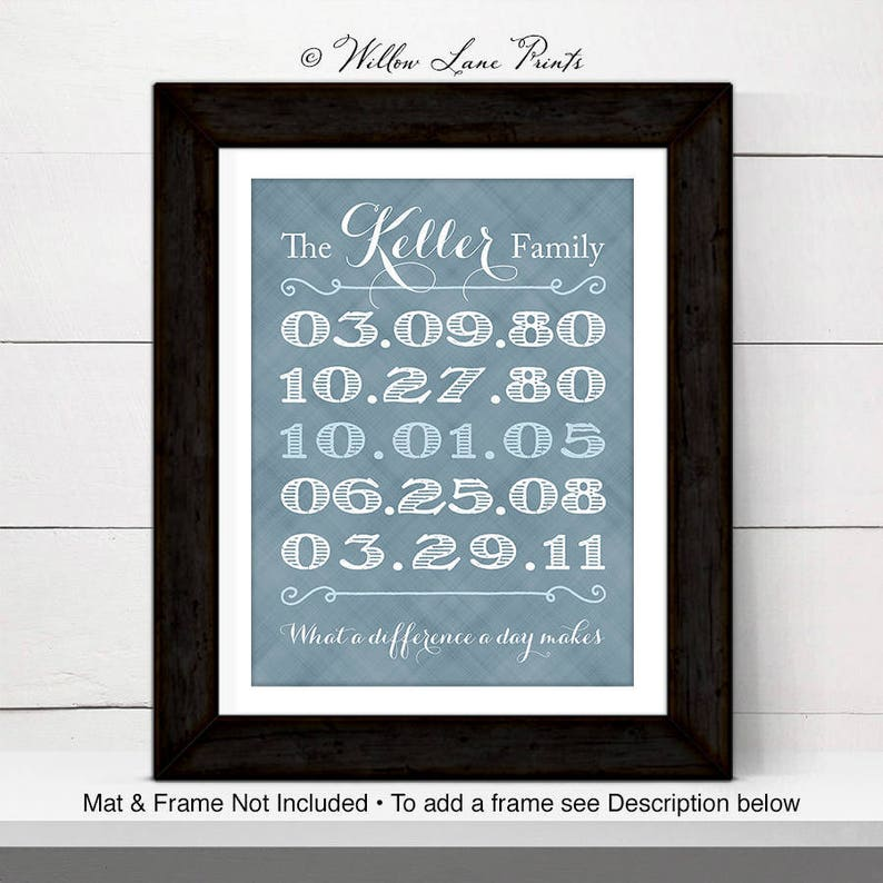 Personalized tenth anniversary gift for wife her women wall image 0