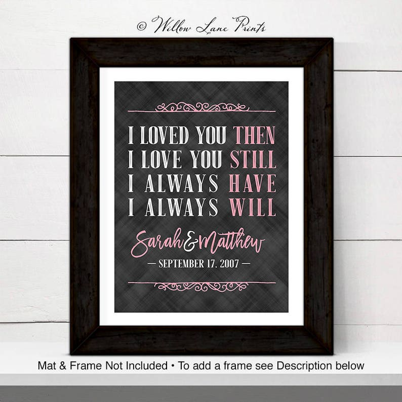 Personalized 10 year anniversary gift for her women wife wall image 0