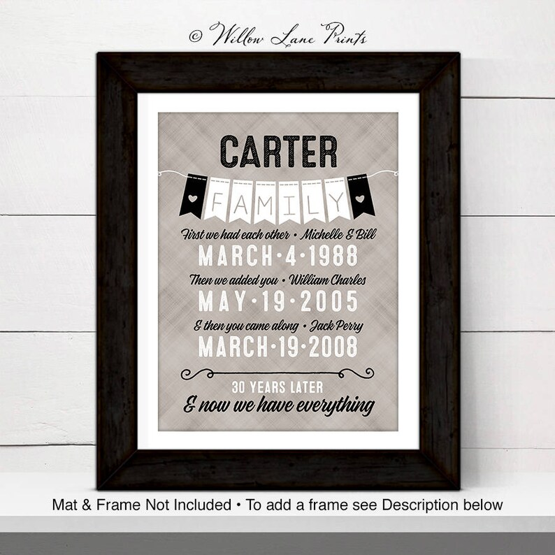 30 year anniversary gift for wife women parents  personalized image 0