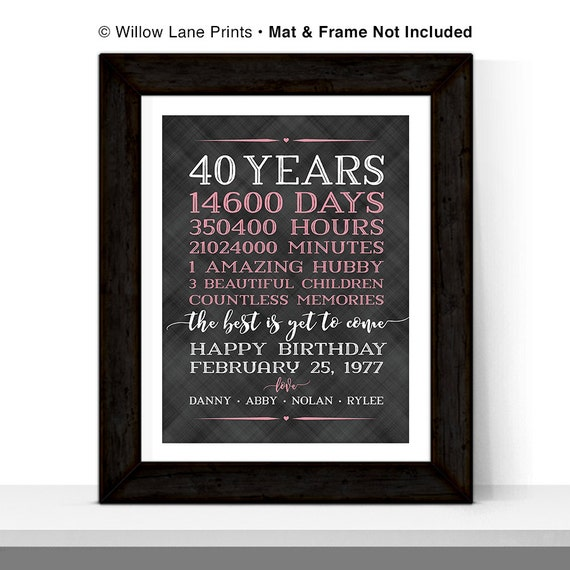 40th Birthday Decoration Gifts For Women Men Days Hours Minutes 40 Year Old Forty And Fabulous