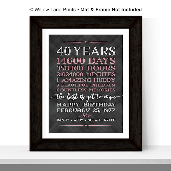 40th Birthday Gifts For Women Men Adult Gift Ideas Her Him Days Hours Minutes Personalized Mom Dad Grandma