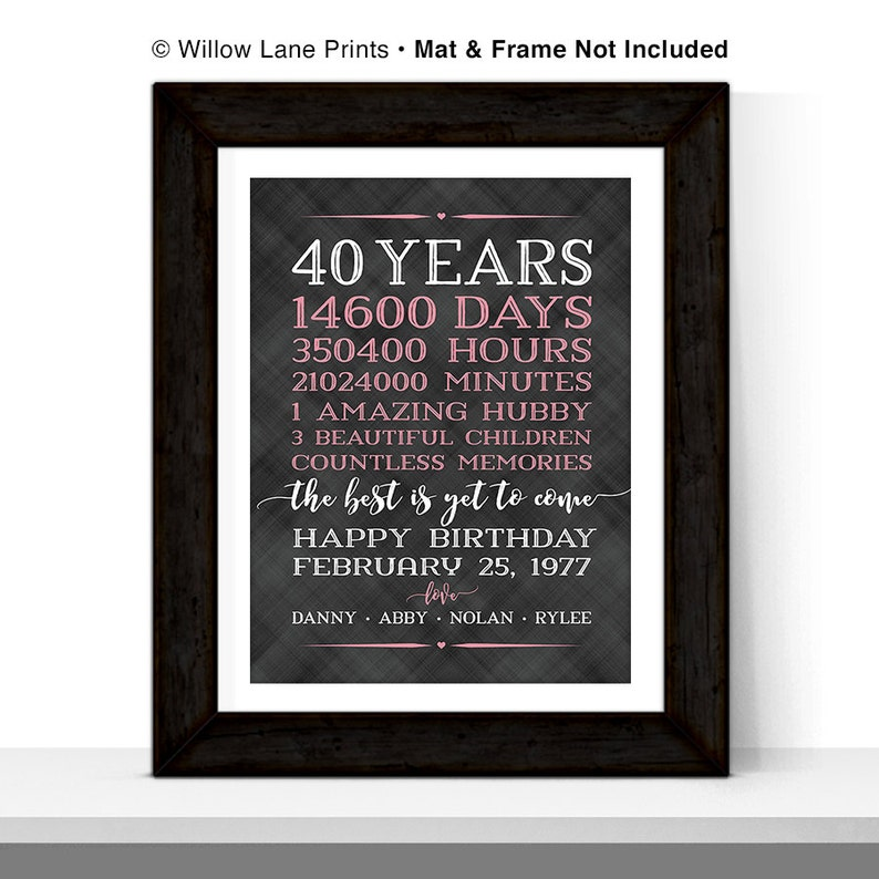 40th Birthday Gifts For Women Men Adult Gift Ideas Her Him Days Hours Minutes Personalized Mom