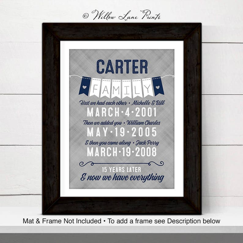 15 Year Anniversary Gift For Him For Her 15th Wedding Etsy