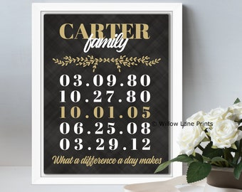 Christmas gift for husband or wife, custom family name sign, important dates wall art, keepsake gift for her, what a difference a day makes