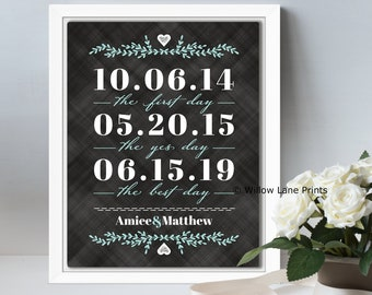 1st anniversary gift for husband wife, personalized anniversary gift, first wedding anniversary gift for couple, custom canvas wall art