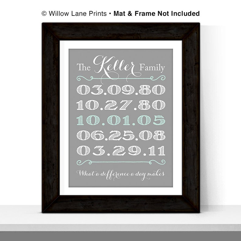 mothers day gift personalized family dates wall art print or image 0