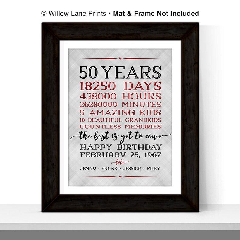 50th Birthday Gift For Men Women Adult Her