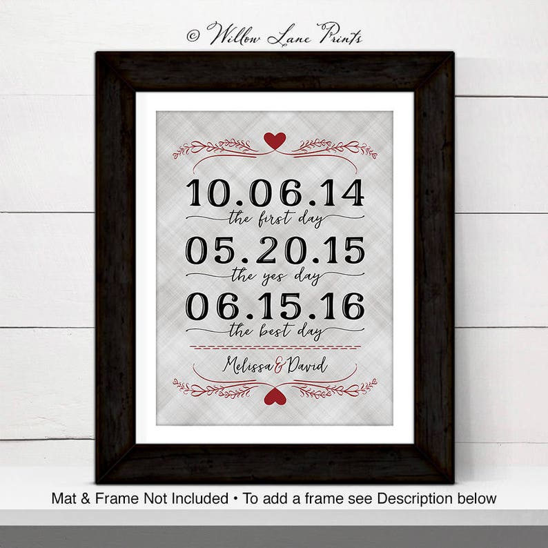 Unique wedding gifts for couple  Our love story  anniversary image 0