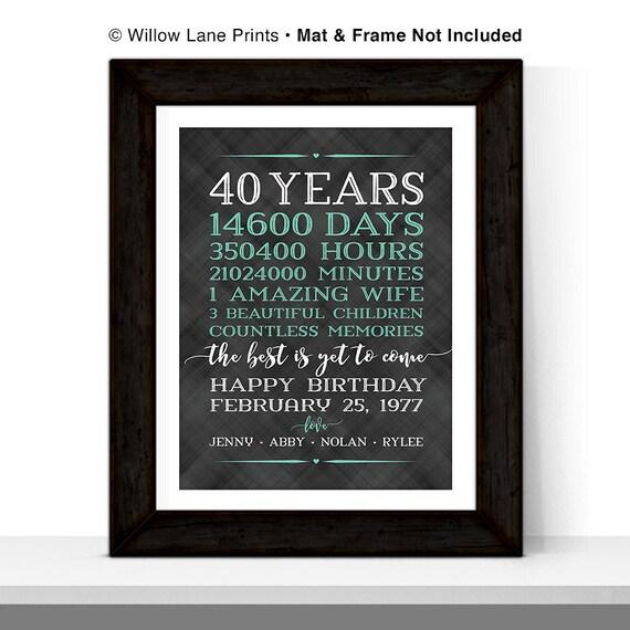 40th Birthday Gift For Men Women Adult Him