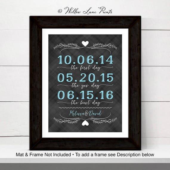 personalized wall art for couple 4bfcd9821
