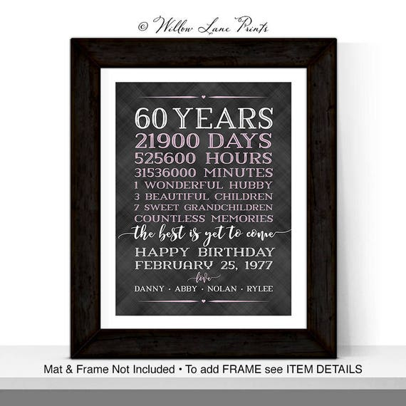 60th Birthday Decoration Gifts For Women Her Wife 60