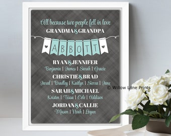 Christmas gift for grandparents, unique gifts for grandma or grandpa, Family tree art, family name sign, personalized gift for parents