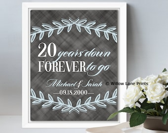 20th anniversary gift for husband him men, 20 year anniversary gift for wife, her, wedding anniversary gift, Personalized canvas wall art
