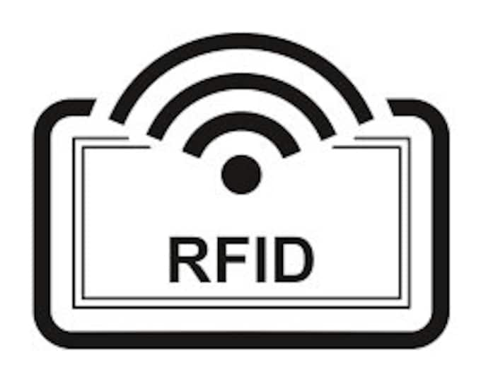 UPGRADE for RFID protection for Flip Book Cases.
