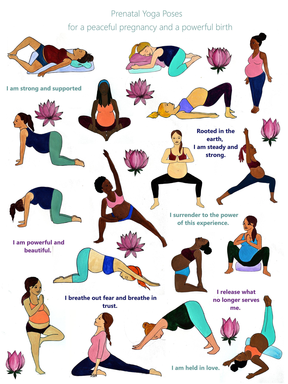 DIGITAL Prenatal Yoga Poster/ Yoga/ Doula/ Midwife/ Birth ...