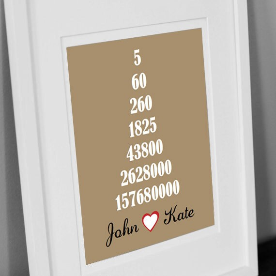 5th Year Wedding Anniversary Gift: 5th Anniversary Gift Five Year Anniversary Print 5 Year