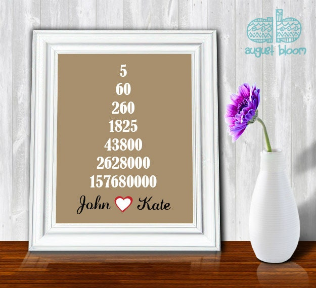 Traditional 5th Wedding Anniversary Gifts: 5th Anniversary Gift Five Year Anniversary Print 5 Year