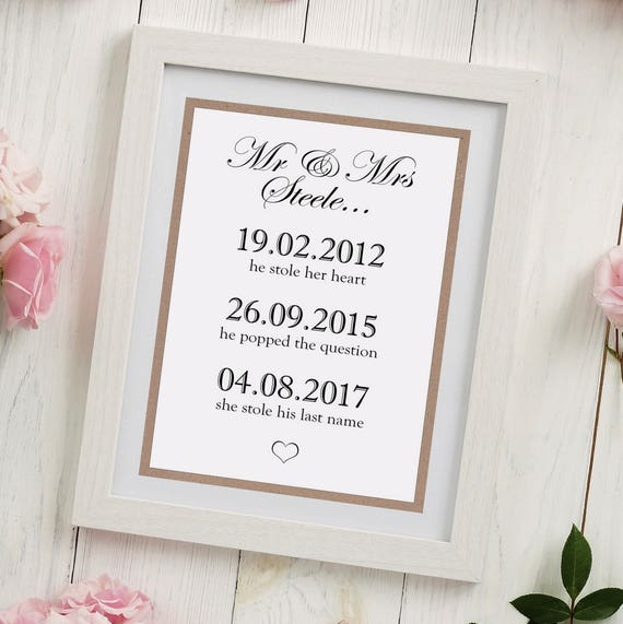 Special Dates Wedding Sign