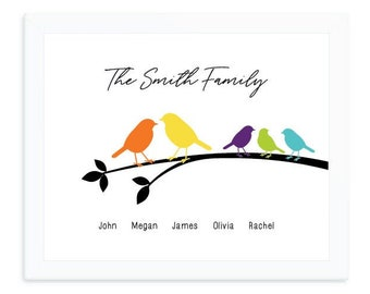 Birds print, Personalized family print, birds family wall art, Family Names Custom Print, housewarming gift, mother's day gift for mom