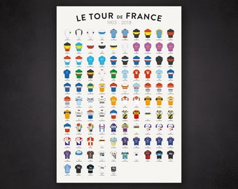 Tour de France. Cycling Poster Print. Cyclist Gift. Full Jersey History 61cb90458