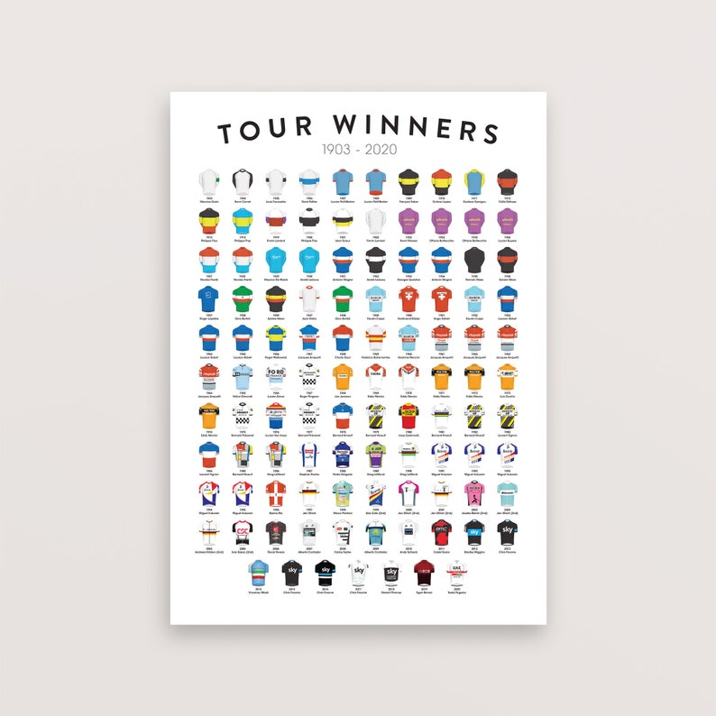 Cycling Print   Tour de France Winners Poster  Gift for A1