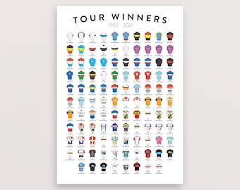 Cycling Print  – Tour de France Winners Poster – Gift for Cyclist