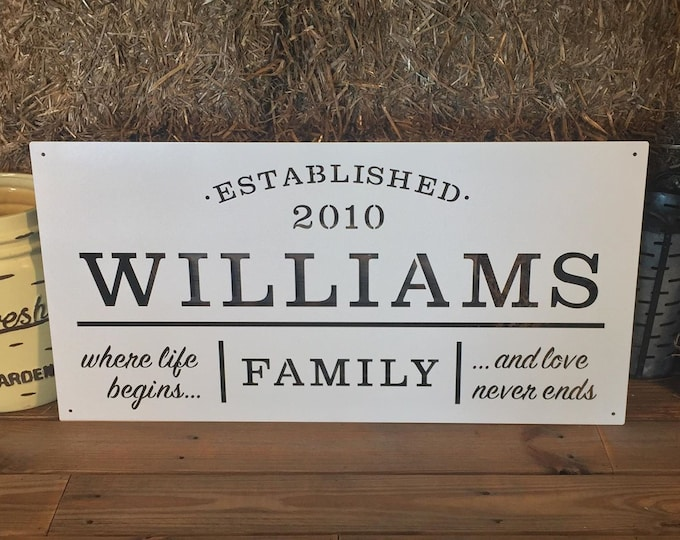Large Family Name Personalized Established Sign | Metal Last Name Sign | Where Life Begins and Love Never Ends | Family Established Sign