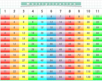 Placemat • Multiplication Chart • times table • reversible • single-sided • laminated • educational • learning tool